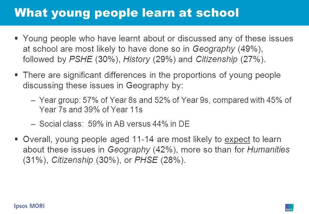 What young people learn at school Young people who have learnt about or discussed any of these issues at school are most likely to have done so in Geography (49%), followed by PSHE (30%), History (29%) and Citizenship (27%).