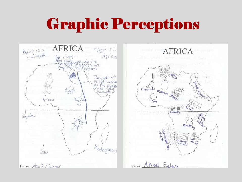Graphic Perceptions