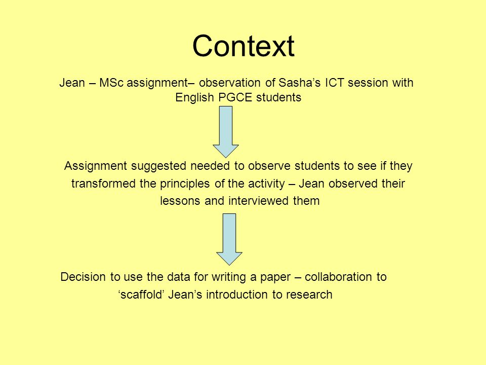 Context Jean – MSc assignment– observation of Sashas ICT session with English PGCE students Assignment suggested needed to observe students to see if