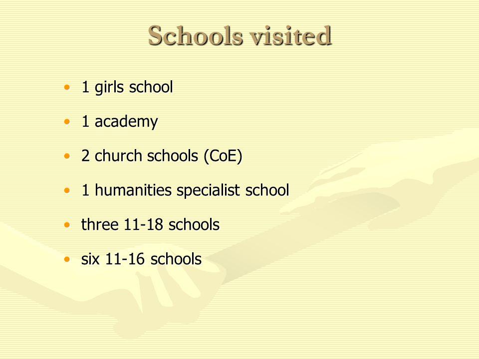 Schools visited 1 girls school1 girls school 1 academy1 academy 2 church schools (CoE)2 church schools (CoE) 1 humanities specialist school1 humanities specialist school three 11-18 schoolsthree 11-18 schools six 11-16 schoolssix 11-16 schools