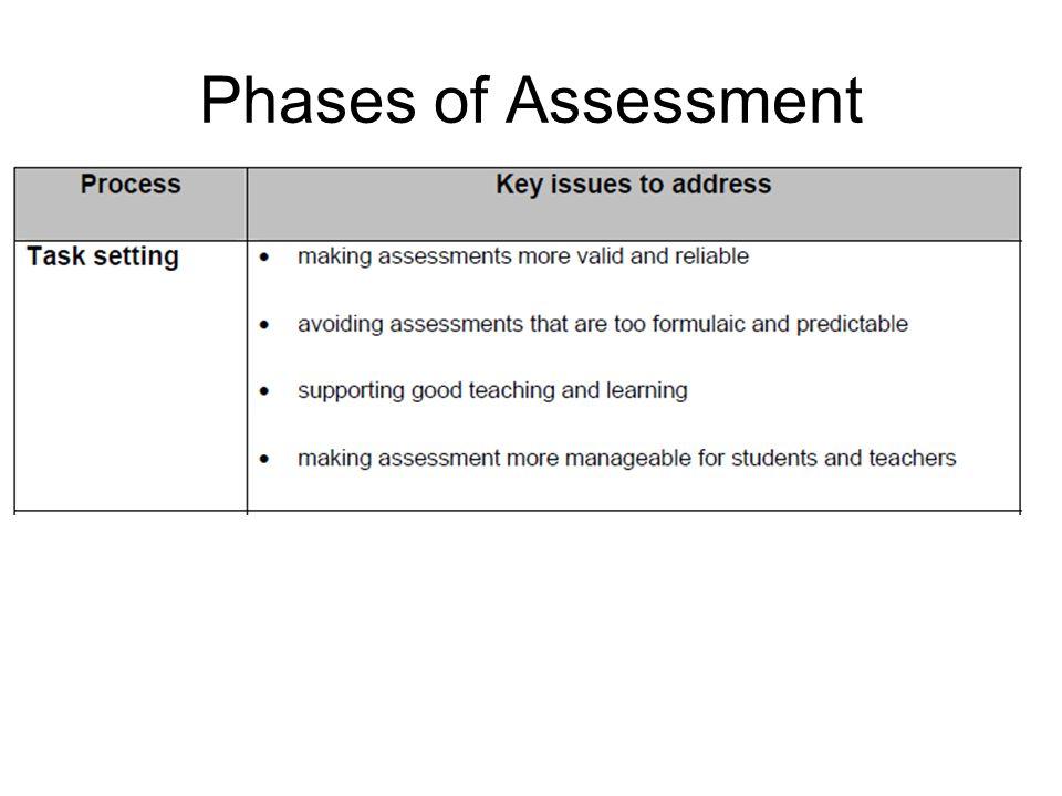 Phases of Assessment