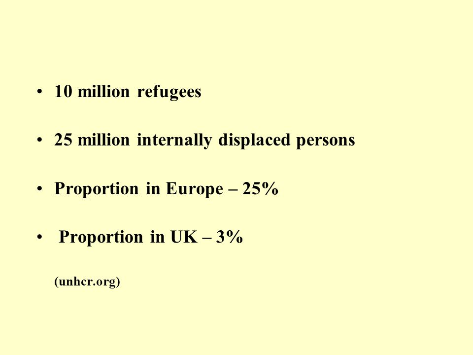 10 million refugees 25 million internally displaced persons Proportion in Europe – 25% Proportion in UK – 3% (unhcr.org)