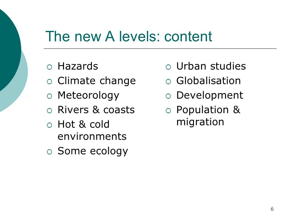 6 The new A levels: content Hazards Climate change Meteorology Rivers & coasts Hot & cold environments Some ecology Urban studies Globalisation Develo