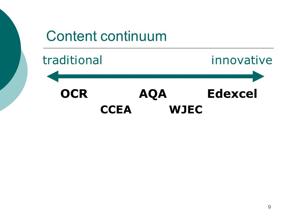 9 Content continuum traditional innovative OCR AQA Edexcel CCEA WJEC