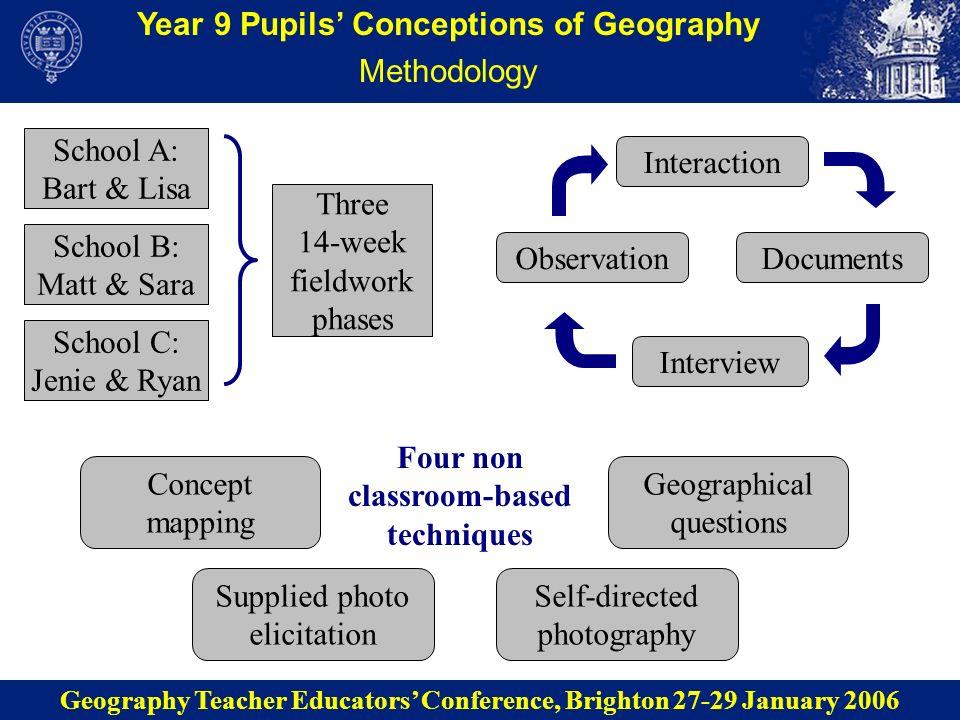 Year 9 Pupils Conceptions of Geography Methodology School A: Bart & Lisa School B: Matt & Sara School C: Jenie & Ryan Three 14-week fieldwork phases O