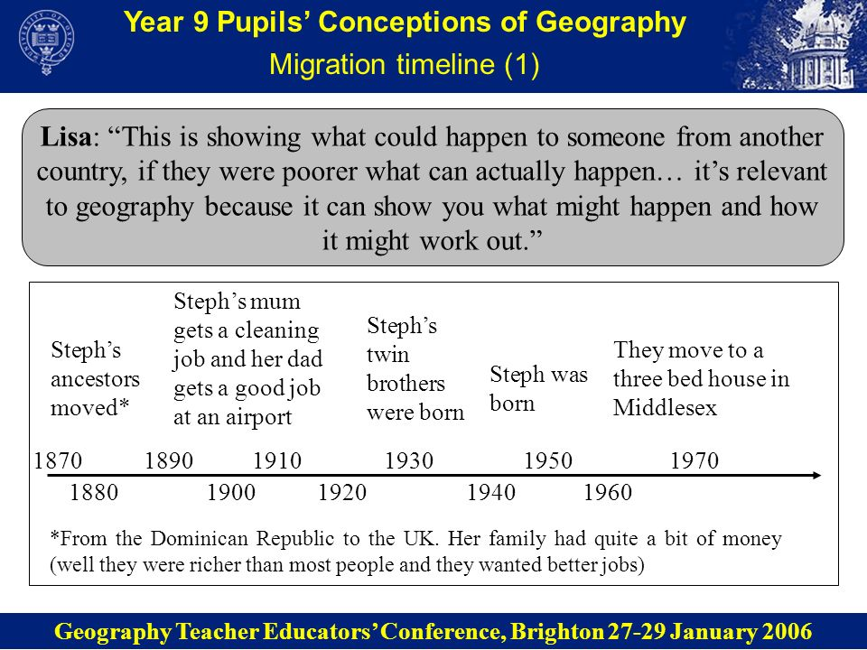 Year 9 Pupils Conceptions of Geography Migration timeline (1) Lisa: This is showing what could happen to someone from another country, if they were po