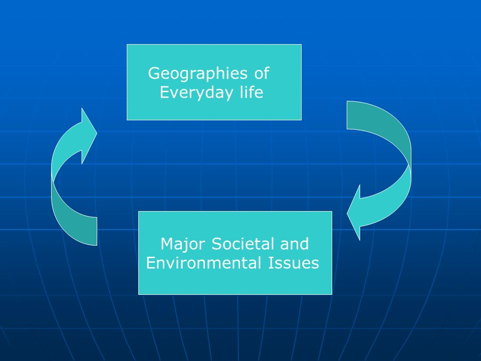 Geographies of Everyday life Major Societal and Environmental Issues