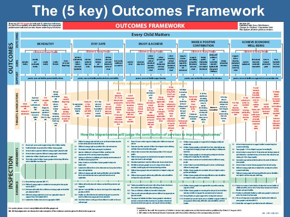 The (5 key) Outcomes Framework