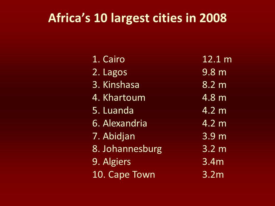 1. Cairo 12.1 m 2. Lagos 9.8 m 3. Kinshasa 8.2 m 4. Khartoum4.8 m 5. Luanda4.2 m 6. Alexandria4.2 m 7. Abidjan3.9 m 8. Johannesburg 3.2 m 9. Algiers3.