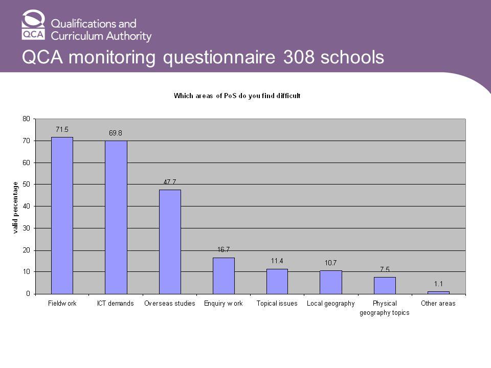 QCA monitoring questionnaire 308 schools