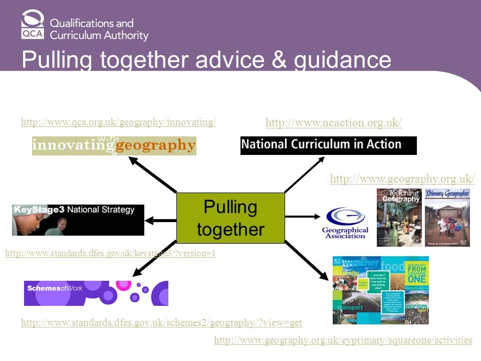 Pulling together advice & guidance Pulling together http://www.qca.org.uk/geography/innovating/ http://www.ncaction.org.uk/ http://www.standards.dfes.