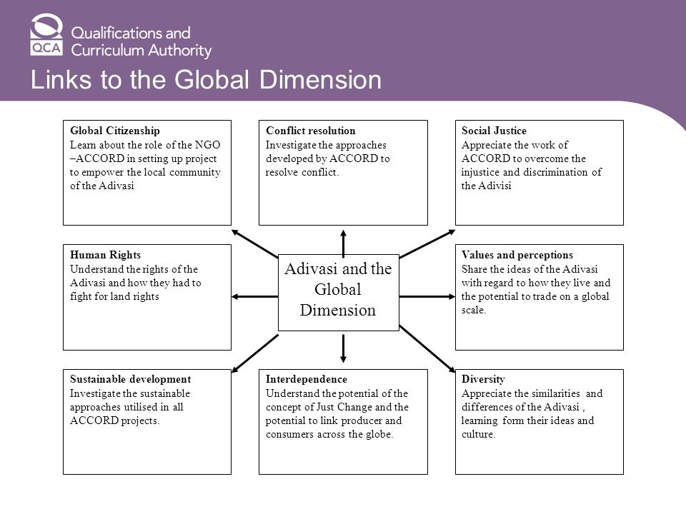 Links to the Global Dimension Adivasi and the Global Dimension Global Citizenship Learn about the role of the NGO –ACCORD in setting up project to emp