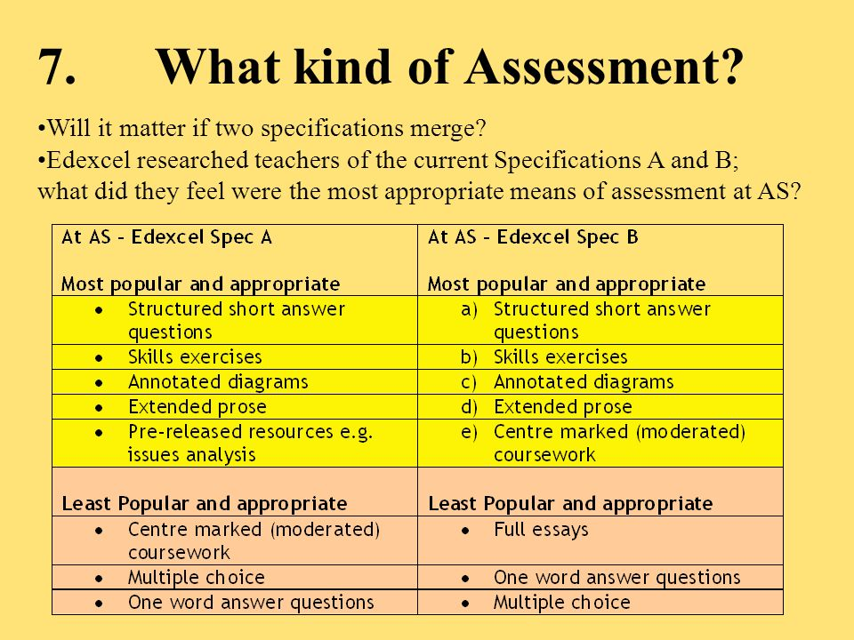 7.What kind of Assessment. Will it matter if two specifications merge.