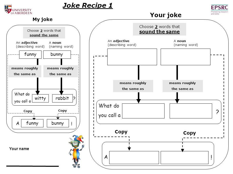 Joke Recipe 1 An adjective (describing word) A noun (naming word) What do you call a wittyrabbit .