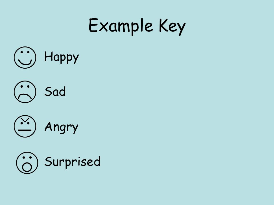 Example Key Happy Sad Angry Surprised
