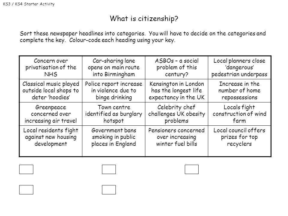 KS3 / KS4 Starter Activity What is citizenship. Sort these newspaper headlines into categories.