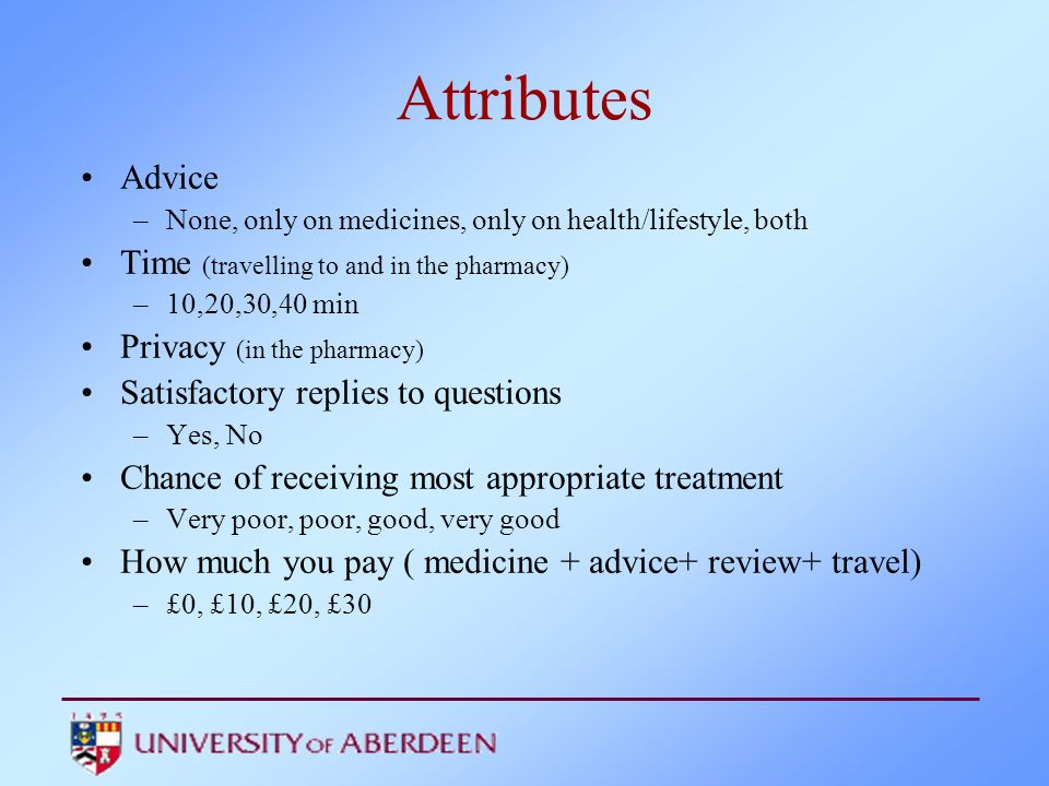 Attributes Advice –None, only on medicines, only on health/lifestyle, both Time (travelling to and in the pharmacy) –10,20,30,40 min Privacy (in the p