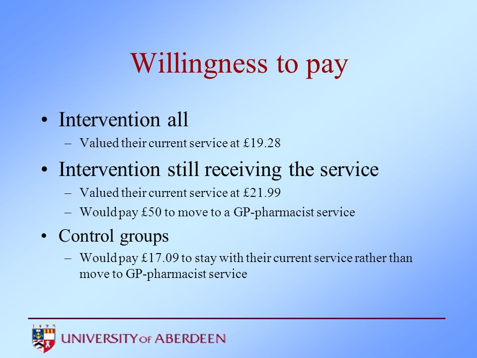 Willingness to pay Intervention all –Valued their current service at £19.28 Intervention still receiving the service –Valued their current service at
