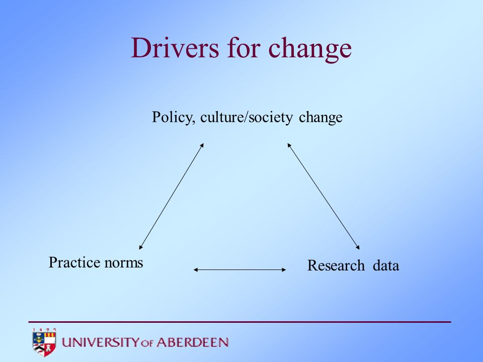 Drivers for change Research data Policy, culture/society change Practice norms GP workload Convenienc e Skills mix Drug budgets Expectations Relationships