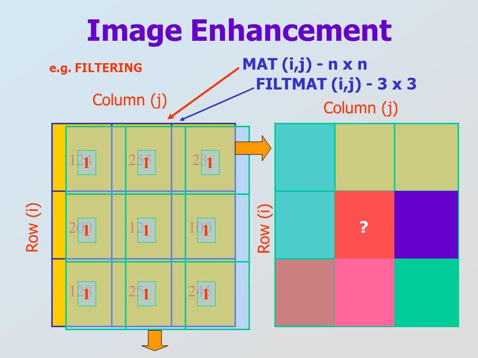 Image Enhancement Column (j) Row (i) 12425523 20012 12825 100 245 Column (j) Row (i) 111 11 11 1 1 MAT (i,j) - n x n FILTMAT (i,j) - 3 x 3 ? ? e.g. FI