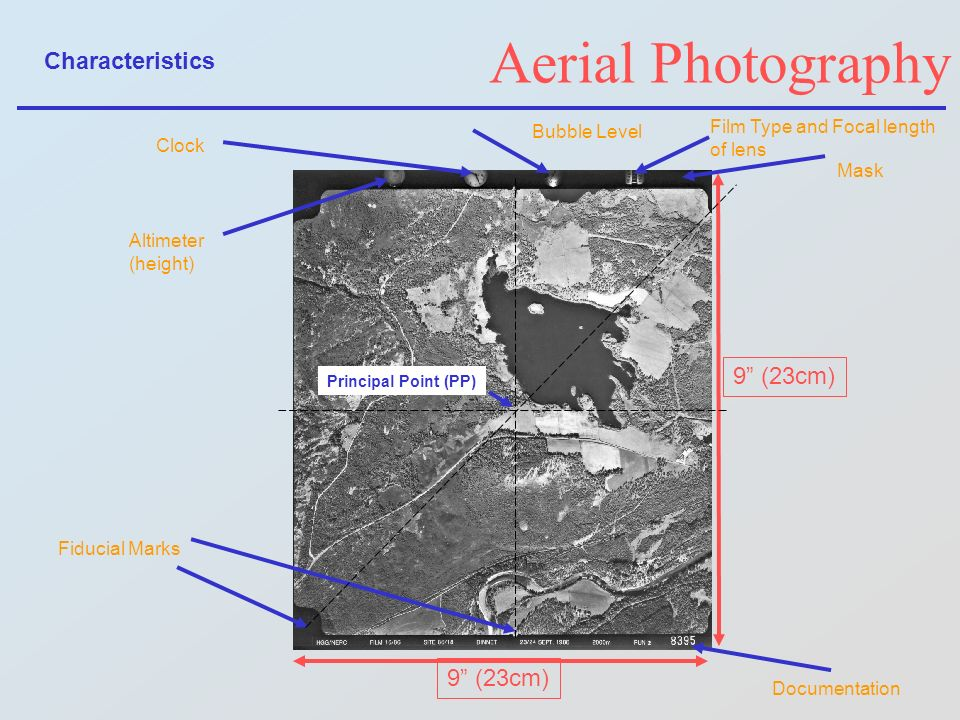 Aerial Photography 9 (23cm) Altimeter (height) Fiducial Marks Documentation Bubble Level Mask Clock Film Type and Focal length of lens Principal Point