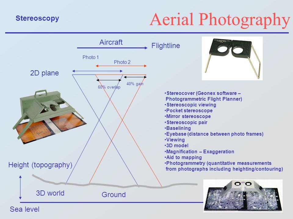 Aerial Photography Stereoscopy Photo 1 Photo 2 60% overlap 40% gain Ground Sea level Stereocover (Geonex software – Photogrammetric Flight Planner) St