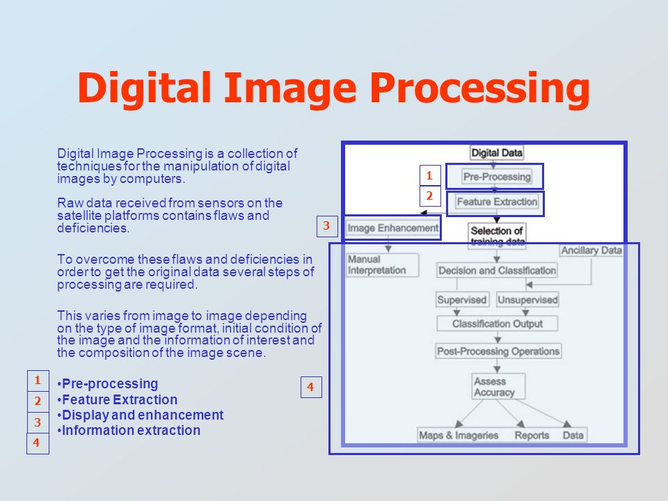 Digital Image Processing is a collection of techniques for the manipulation of digital images by computers. Raw data received from sensors on the sate