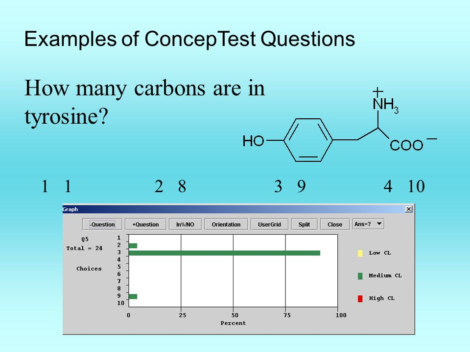 1 1 2 8 3 9 4 10 How many carbons are in tyrosine Examples of ConcepTest Questions