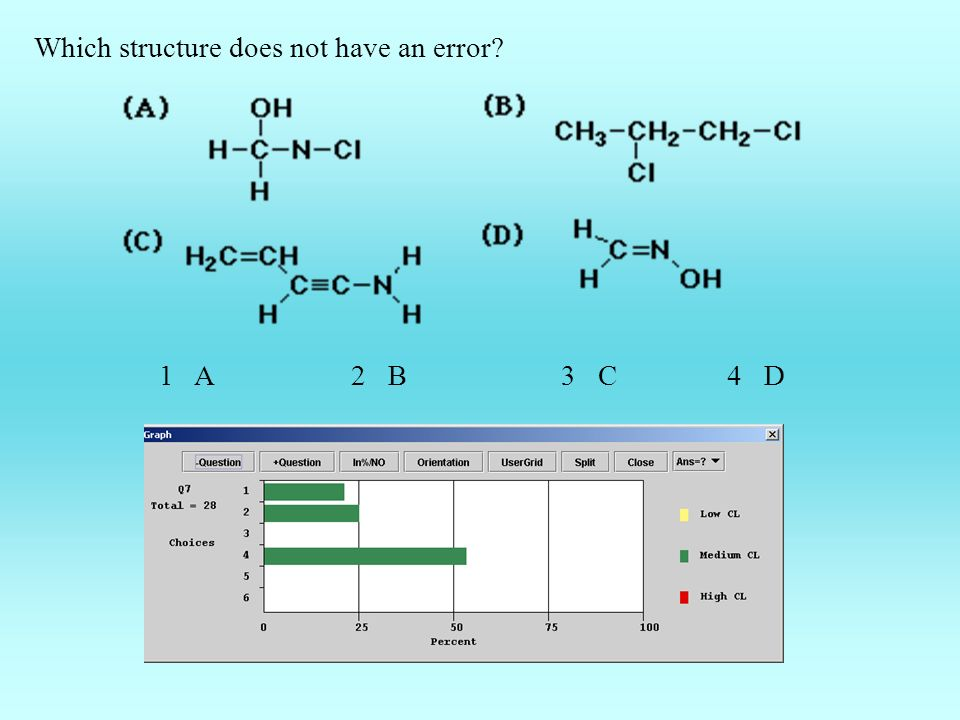 Which structure does not have an error 1 A 2 B 3 C 4 D