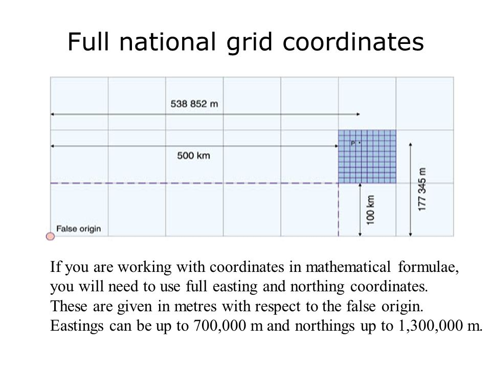 Full national grid coordinates If you are working with coordinates in mathematical formulae, you will need to use full easting and northing coordinate