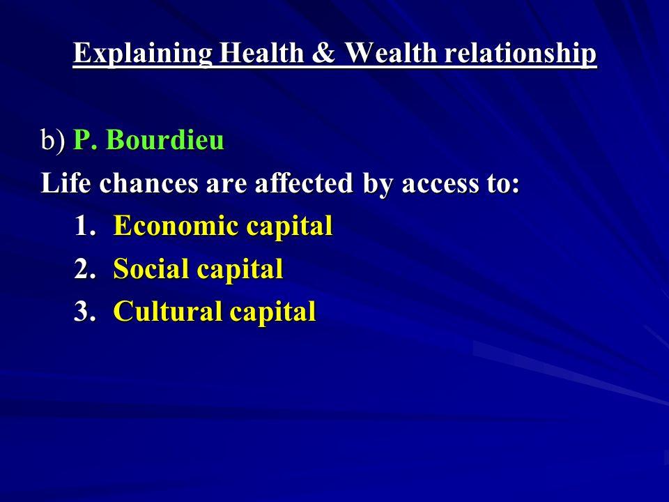 Explaining Health & Wealth relationship b) P.