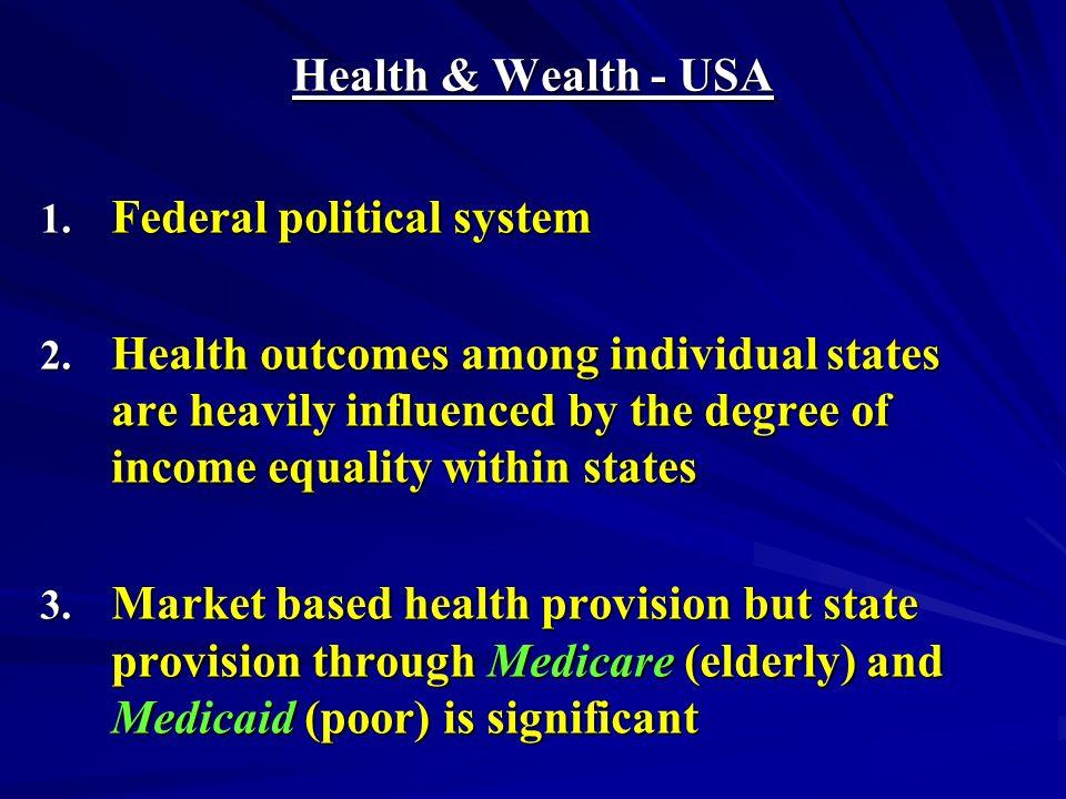 Health & Wealth - USA 1. Federal political system 2.