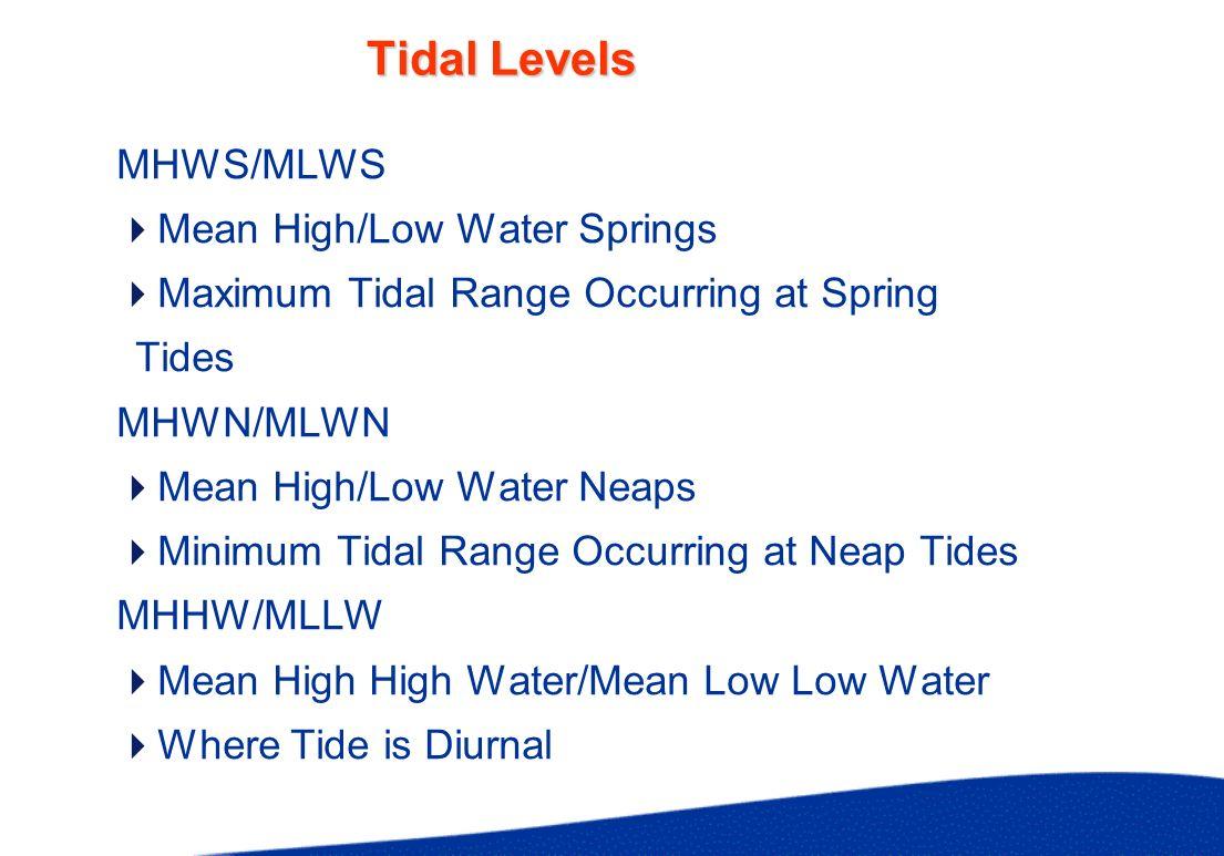 Tidal Levels MHWS/MLWS Mean High/Low Water Springs Maximum Tidal Range Occurring at Spring Tides MHWN/MLWN Mean High/Low Water Neaps Minimum Tidal Ran