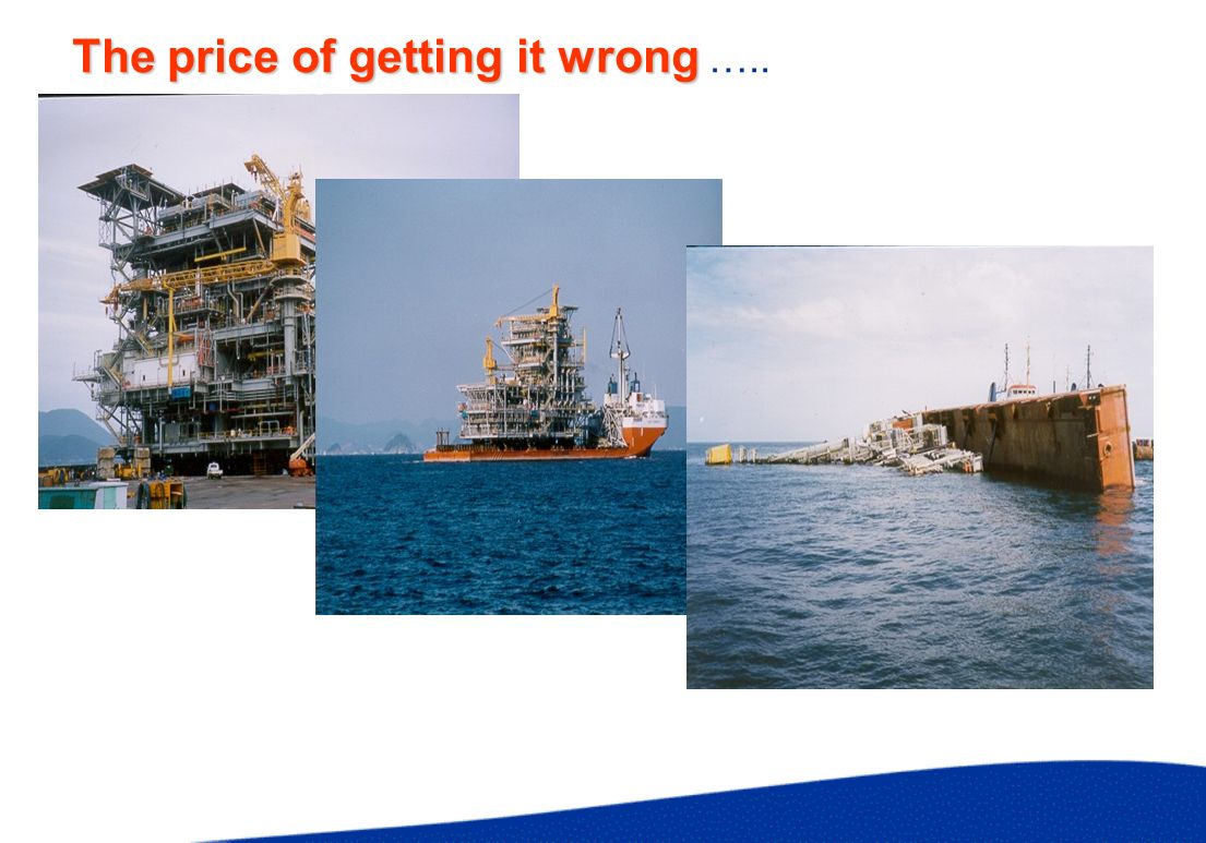 The price of getting it wrong The price of getting it wrong …..