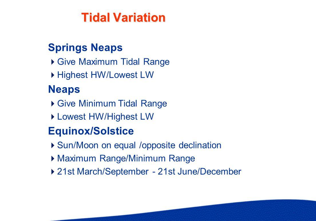 Tidal Variation Springs Neaps Give Maximum Tidal Range Highest HW/Lowest LW Neaps Give Minimum Tidal Range Lowest HW/Highest LW Equinox/Solstice Sun/M