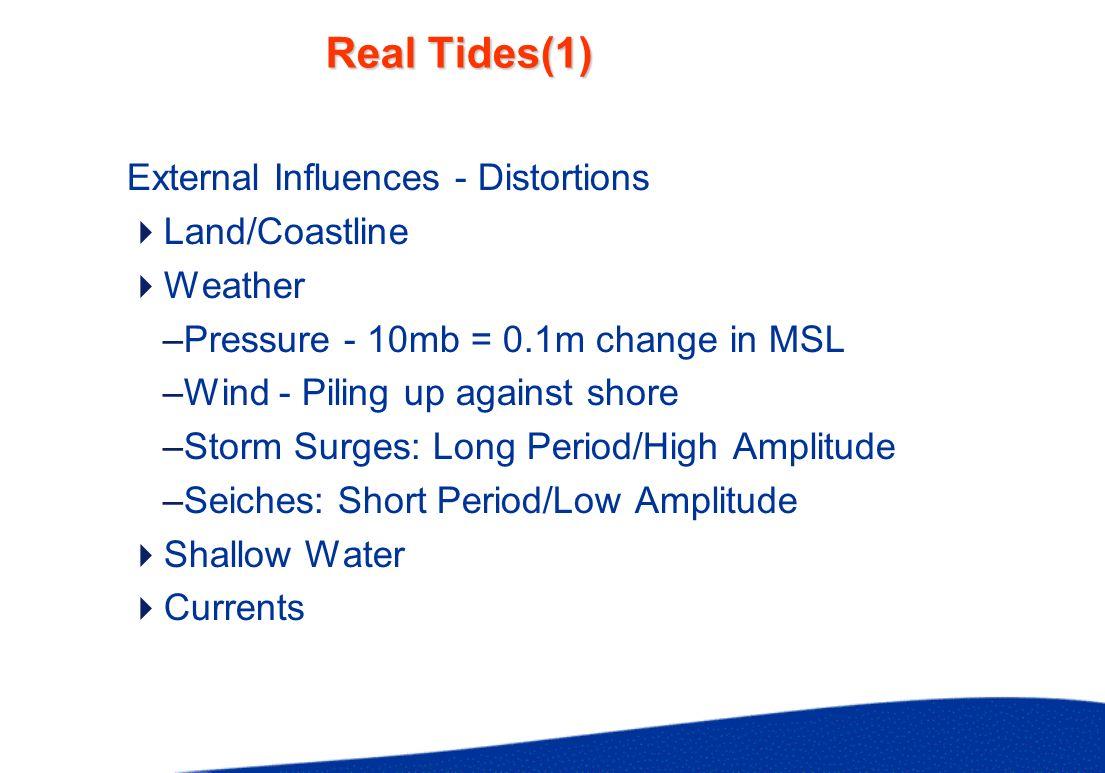 Real Tides(1) External Influences - Distortions Land/Coastline Weather –Pressure - 10mb = 0.1m change in MSL –Wind - Piling up against shore –Storm Su