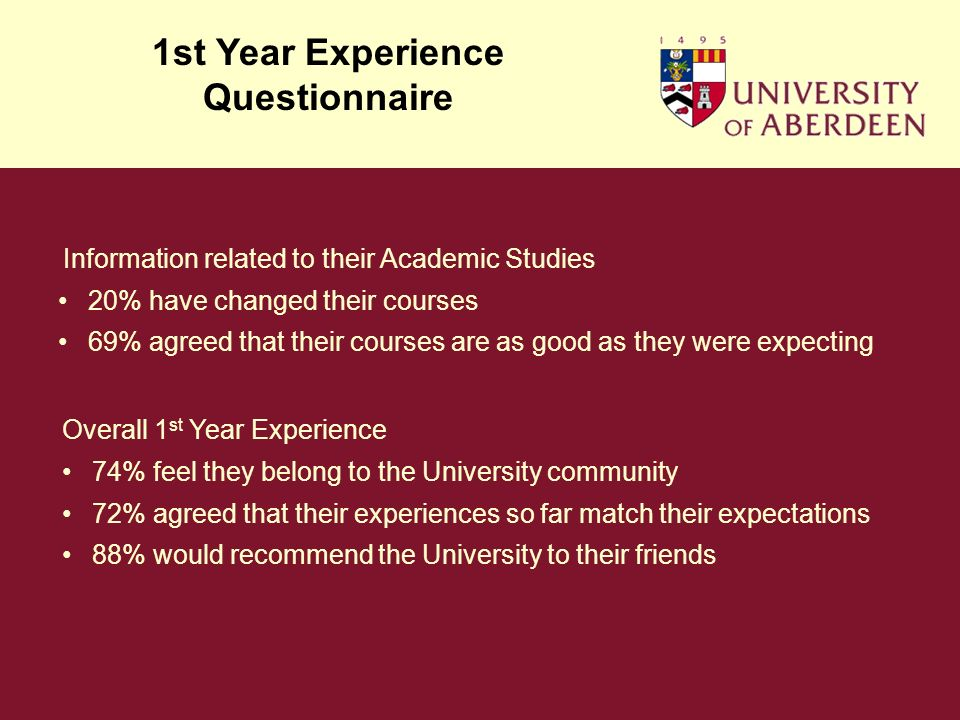 Overall 1 st Year Experience 74% feel they belong to the University community 72% agreed that their experiences so far match their expectations 88% would recommend the University to their friends 20% have changed their courses 69% agreed that their courses are as good as they were expecting 1st Year Experience Questionnaire Information related to their Academic Studies