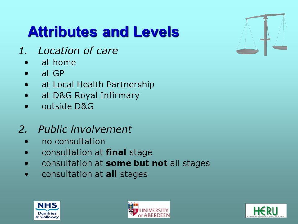 Attributes and Levels 1.Location of care at home at GP at Local Health Partnership at D&G Royal Infirmary outside D&G 2.Public involvement no consulta