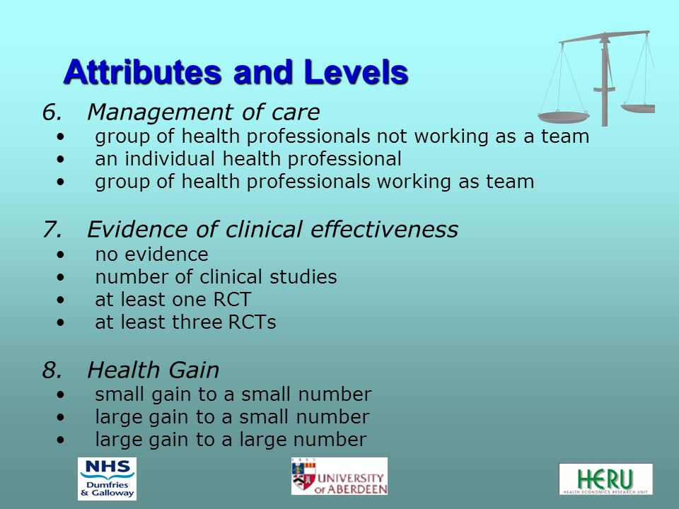 Attributes and Levels 6.Management of care group of health professionals not working as a team an individual health professional group of health profe