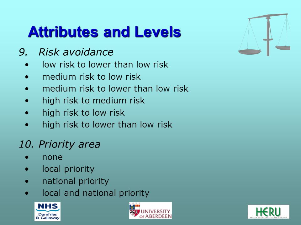 Attributes and Levels 9.Risk avoidance low risk to lower than low risk medium risk to low risk medium risk to lower than low risk high risk to medium