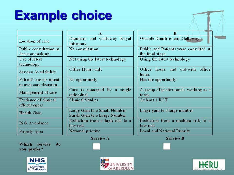 Example choice