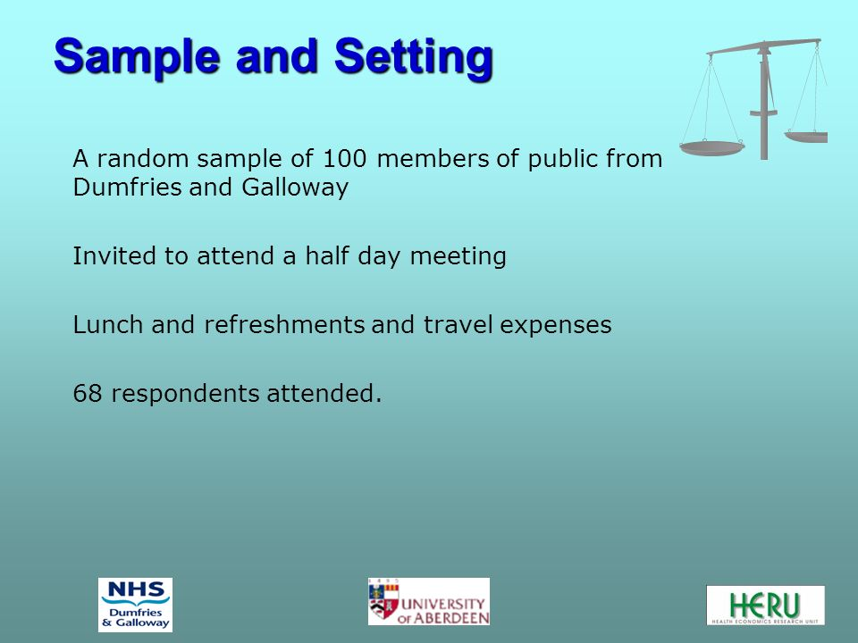 Sample and Setting A random sample of 100 members of public from Dumfries and Galloway Invited to attend a half day meeting Lunch and refreshments and travel expenses 68 respondents attended.