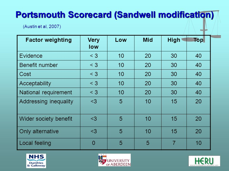 Portsmouth Scorecard (Sandwell modification) Factor weightingVery low LowMidHighTop Evidence< 310203040 Benefit number< 310203040 Cost< 310203040 Acceptability< 310203040 National requirement< 310203040 Addressing inequality<35101520 Wider society benefit<35101520 Only alternative<35101520 Local feeling055710 (Austin et al, 2007)