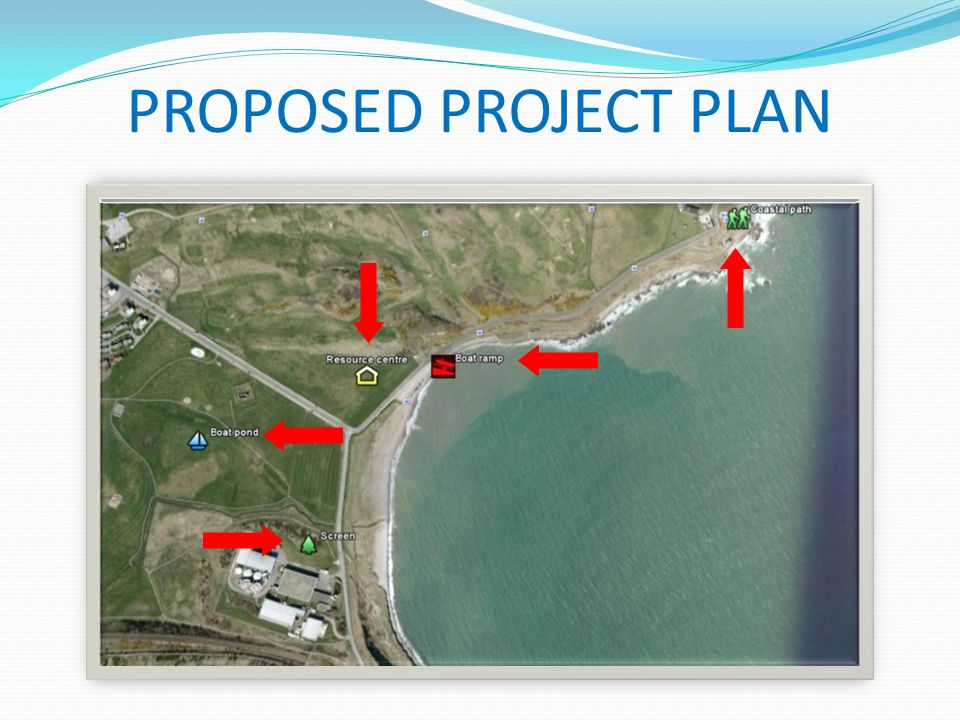 PROPOSED PROJECT PLAN