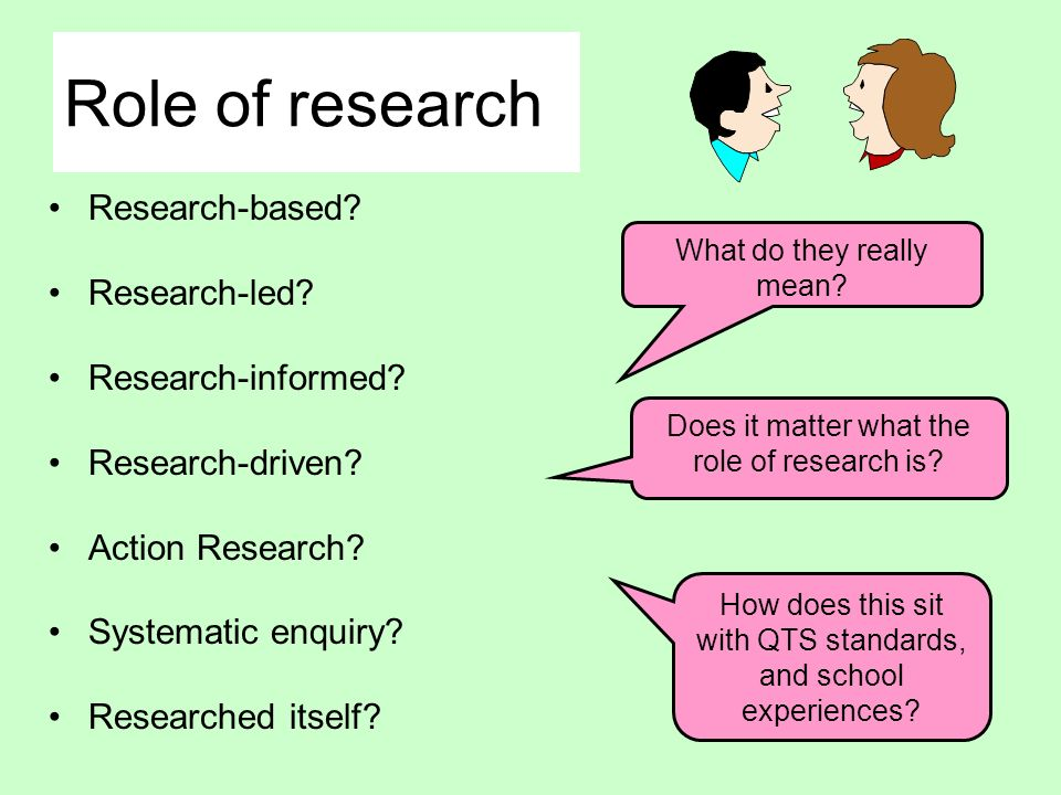 Role of research Research-based? Research-led? Research-informed? Research-driven? Action Research? Systematic enquiry? Researched itself? What do the