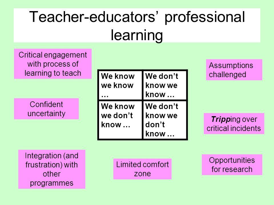 Teacher-educators professional learning We know we know … We dont know we know … We know we dont know … We dont know we dont know … Critical engagemen