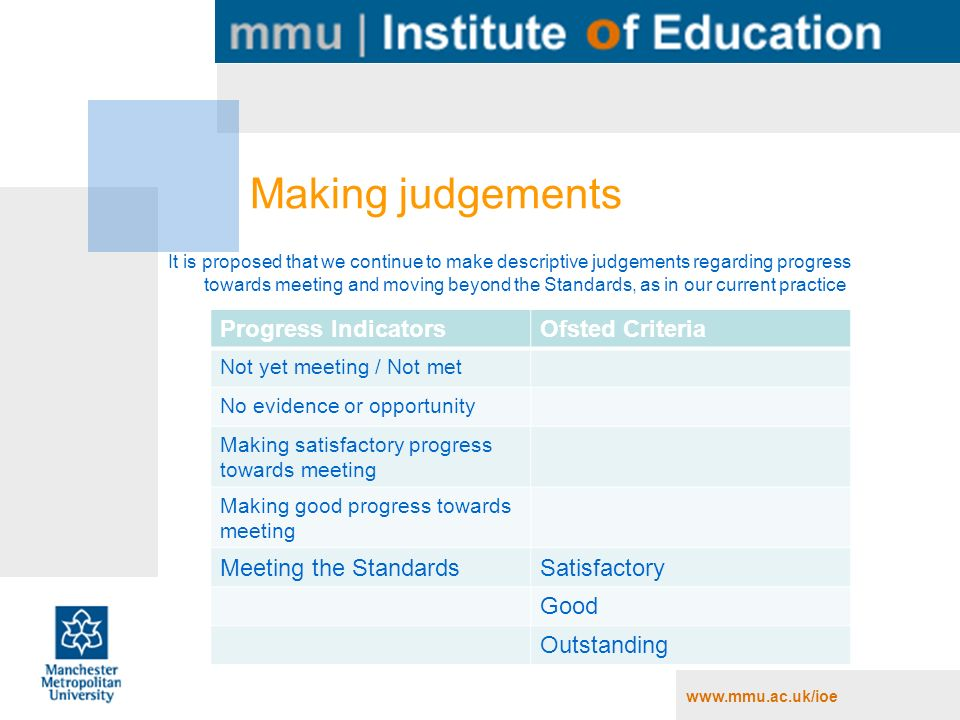 www.mmu.ac.uk/ioe Making judgements It is proposed that we continue to make descriptive judgements regarding progress towards meeting and moving beyon