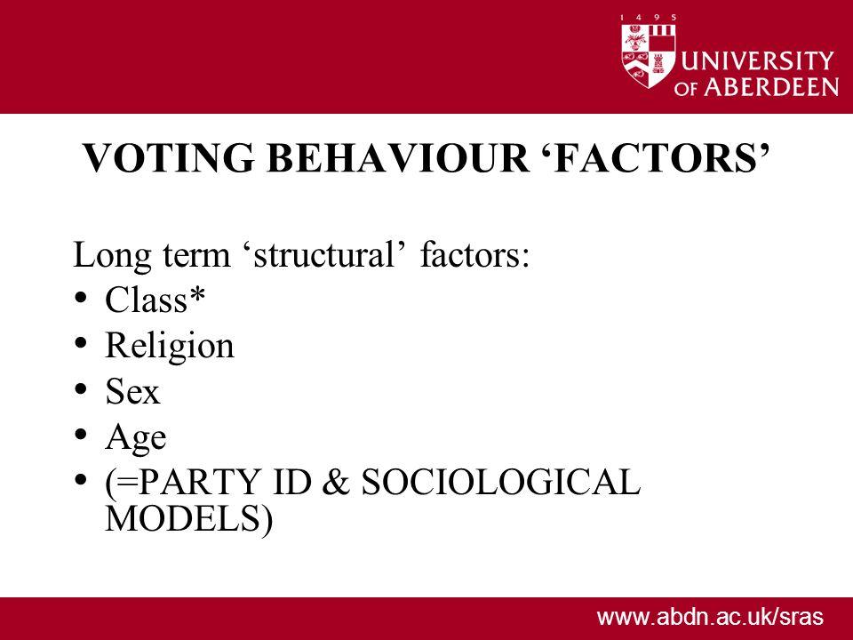 www.abdn.ac.uk/sras VOTING BEHAVIOUR FACTORS Long term structural factors: Class* Religion Sex Age (=PARTY ID & SOCIOLOGICAL MODELS)