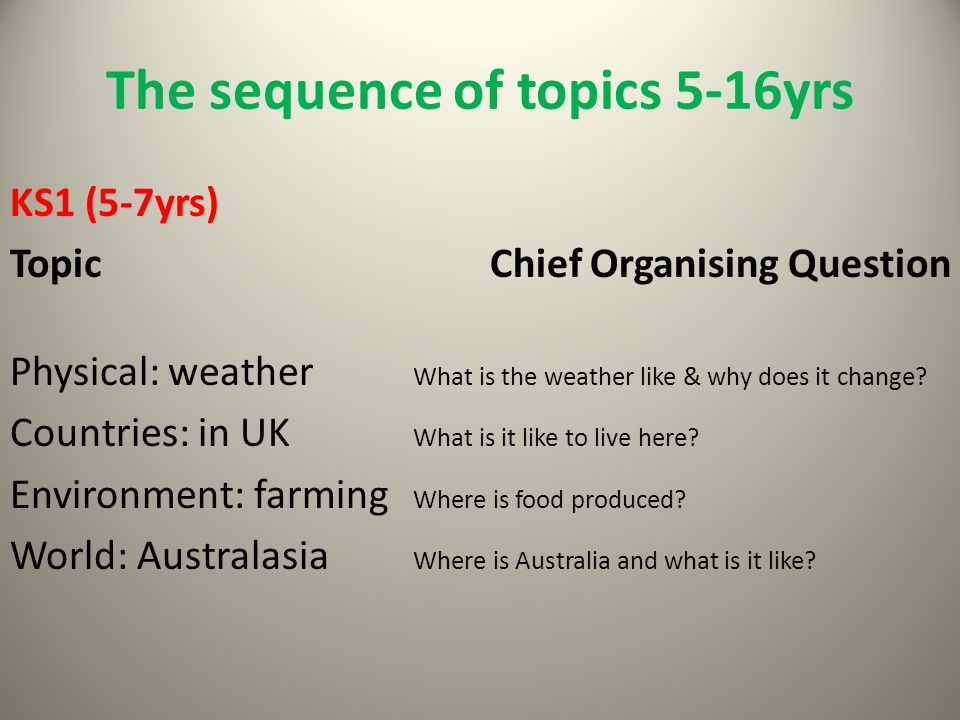 The sequence of topics 5-16yrs KS1 (5-7yrs) TopicChief Organising Question Physical: weather What is the weather like & why does it change.
