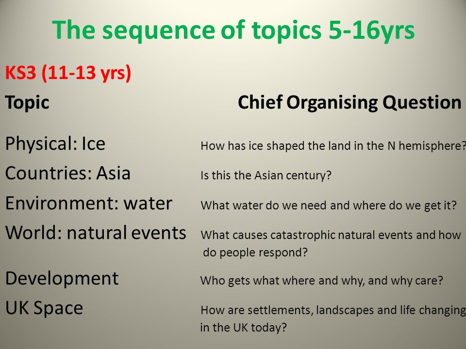 The sequence of topics 5-16yrs KS3 (11-13 yrs) TopicChief Organising Question Physical: Ice How has ice shaped the land in the N hemisphere.